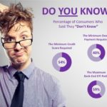 Dispelling the Down Payment Myth